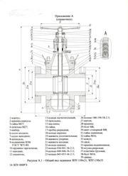 Задвижки перфорационные,  шиберные,  краны,  клапаны,  арматура